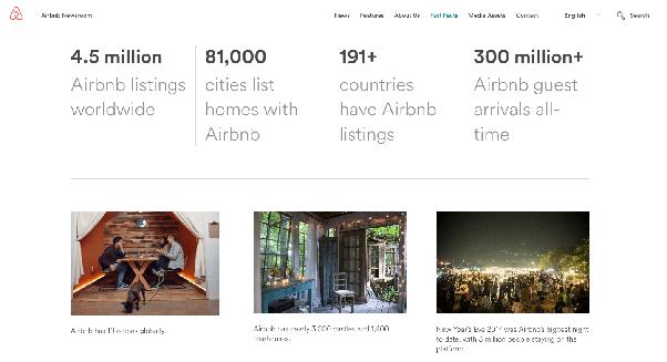 Airbnb press kit