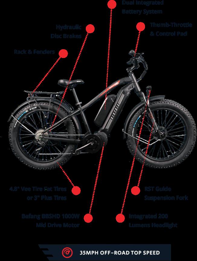 "<img src=""bike.png"" alt=""Parts of an ebike"">"