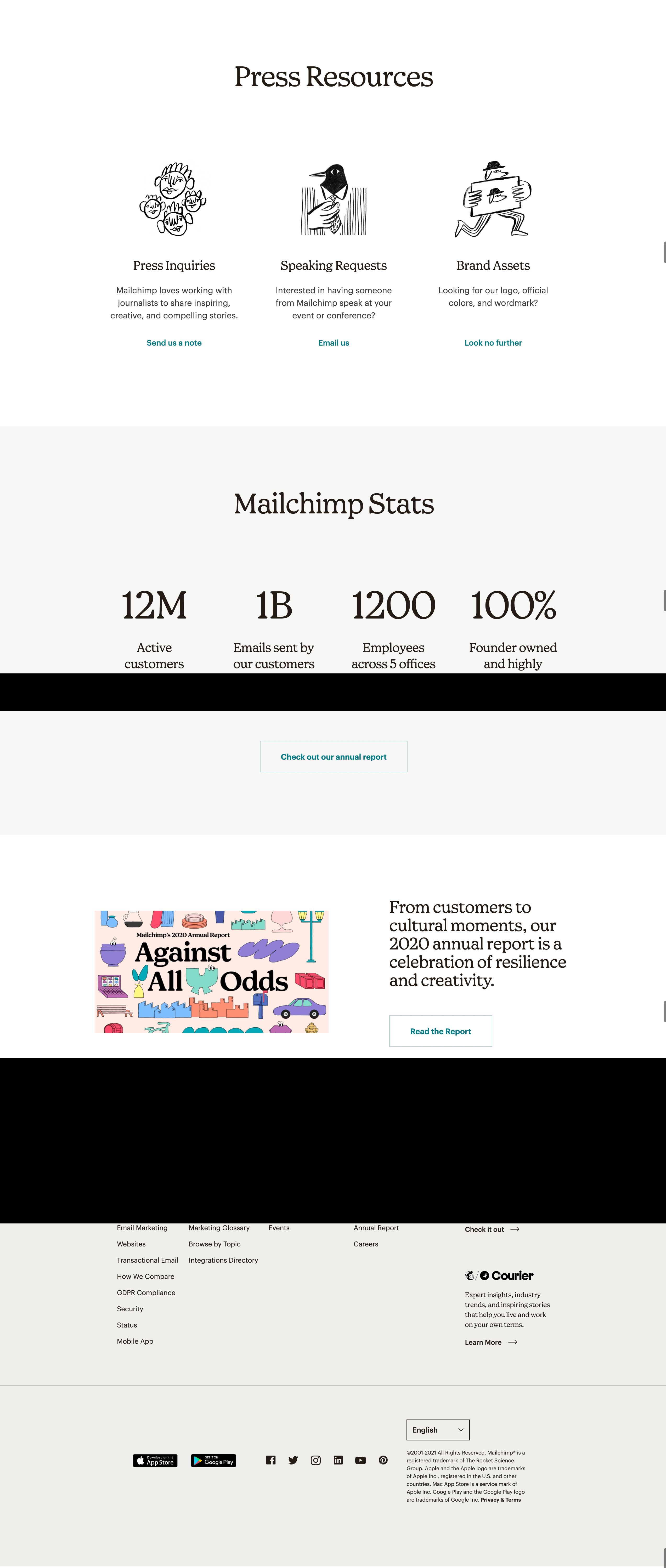 Mailchimp Press Kit