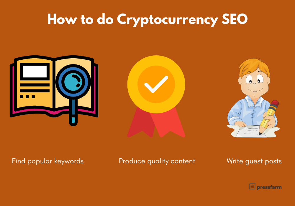 How to do Cryptocurrency SEO