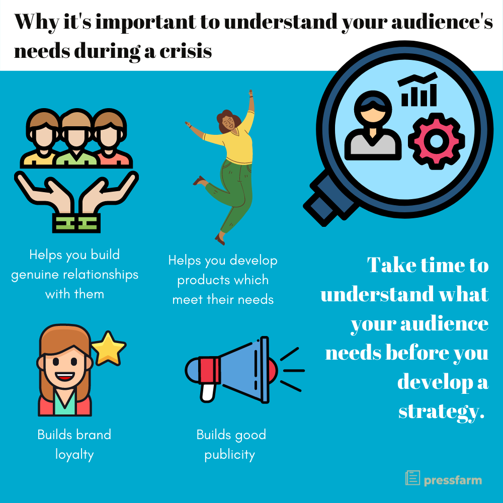 Understand your audience's needs
