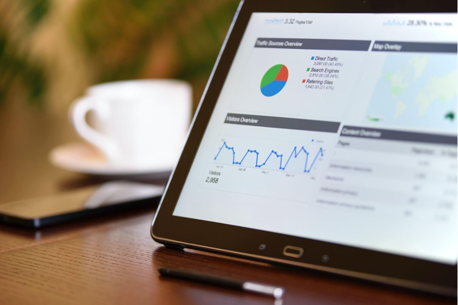 benefits of a customized website